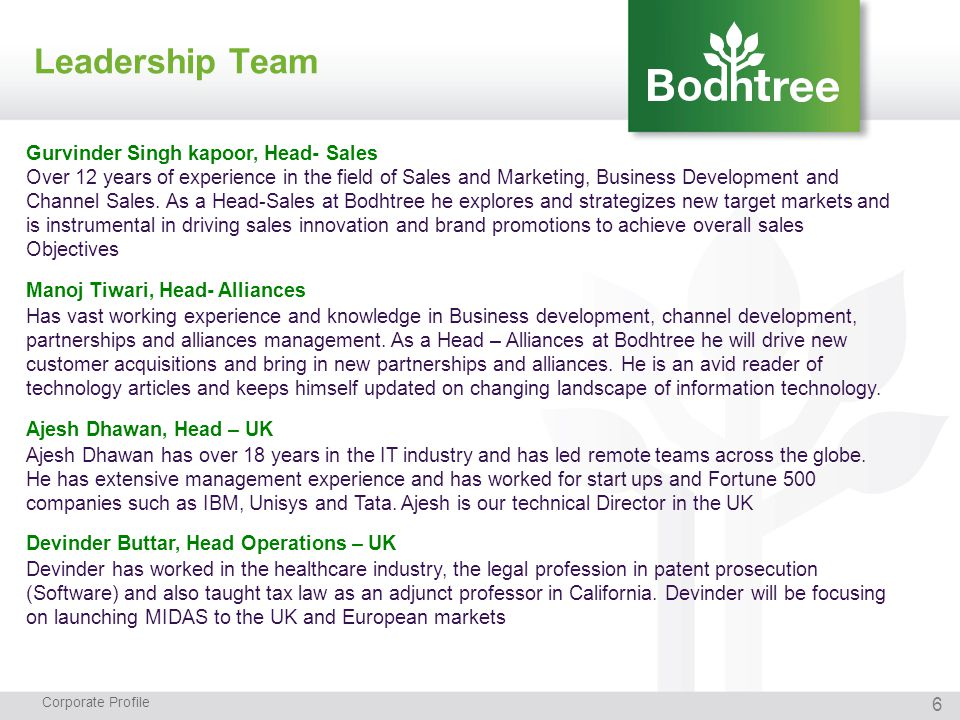 6 Leadership Team Corporate Profile Gurvinder Singh kapoor, Head- Sales Over 12 years of experience in the field of Sales and Marketing, Business Deve