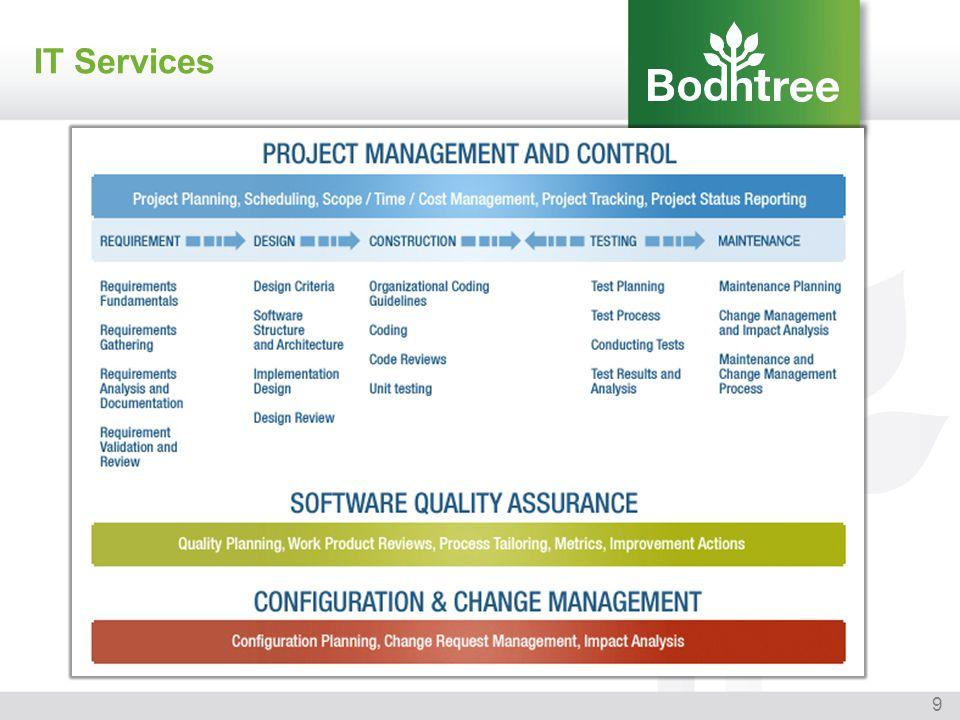 9 IT Services