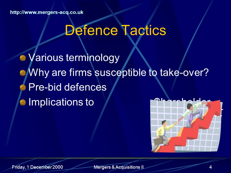 http://www.mergers-acq.co.uk Friday, 1 December 2000Mergers & Acquisitions II4 Defence Tactics Various terminology Why are firms susceptible to take-over.