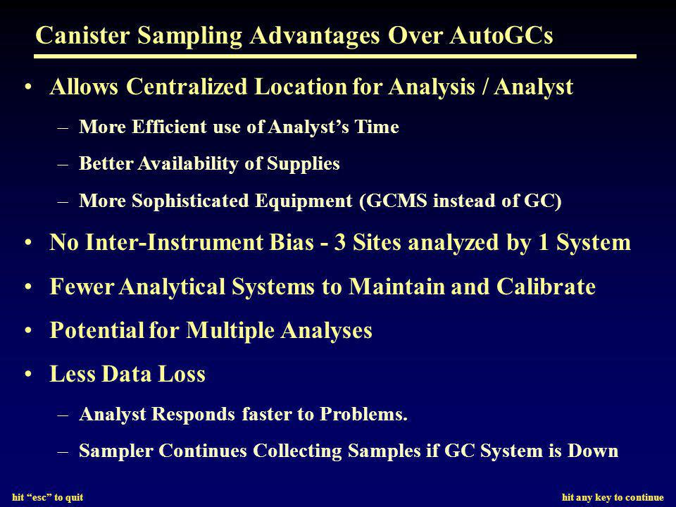 hit esc to quit hit any key to continue Canister Sampling Advantages Over AutoGCs Allows Centralized Location for Analysis / Analyst –More Efficient use of Analysts Time –Better Availability of Supplies –More Sophisticated Equipment (GCMS instead of GC) No Inter-Instrument Bias - 3 Sites analyzed by 1 System Fewer Analytical Systems to Maintain and Calibrate Potential for Multiple Analyses Less Data Loss –Analyst Responds faster to Problems.