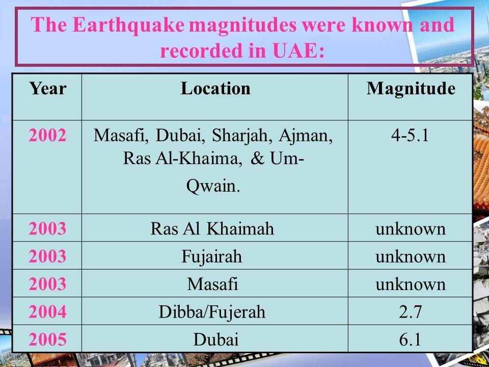 The Earthquake magnitudes were known and recorded in UAE: MagnitudeLocationYear 4-5.1Masafi, Dubai, Sharjah, Ajman, Ras Al-Khaima, & Um- Qwain. 2002 u