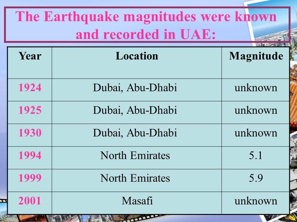The Earthquake magnitudes were known and recorded in UAE: MagnitudeLocationYear unknownDubai, Abu-Dhabi1924 unknownDubai, Abu-Dhabi1925 unknownDubai,