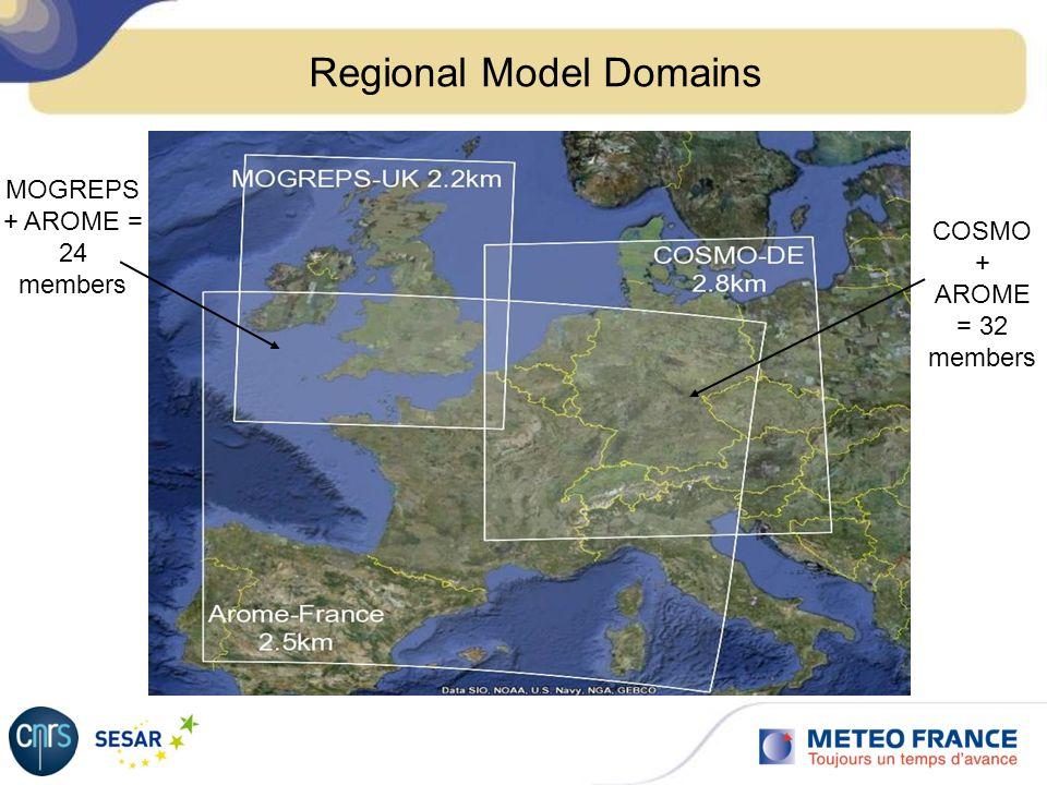 Regional Model Domains MOGREPS + AROME = 24 members COSMO + AROME = 32 members