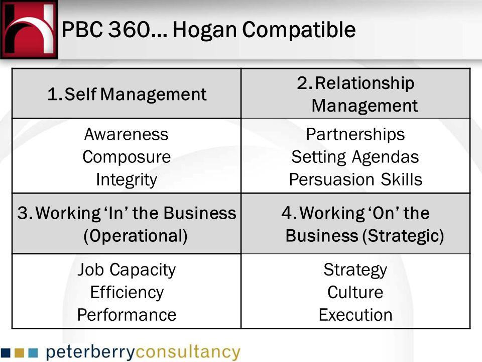 PBC 360… Hogan Compatible 1.Self Management 2.Relationship Management Awareness Composure Integrity Partnerships Setting Agendas Persuasion Skills 3.W