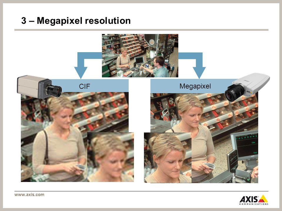 www.axis.com Megapixel CIF 3 – Megapixel resolution