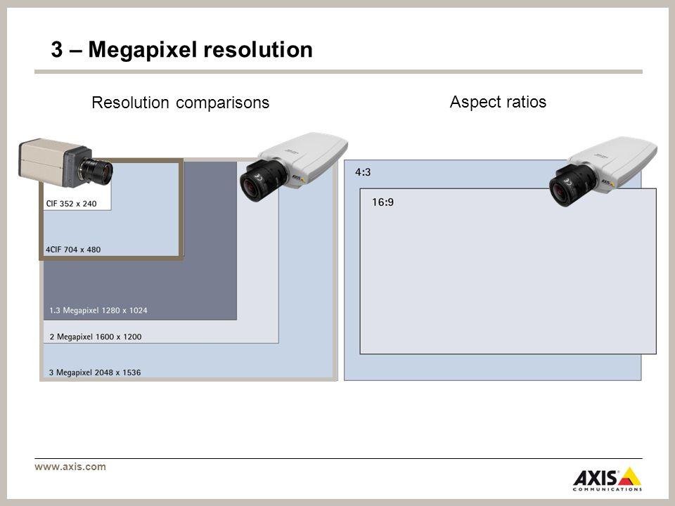www.axis.com 3 – Megapixel resolution Resolution comparisons Aspect ratios