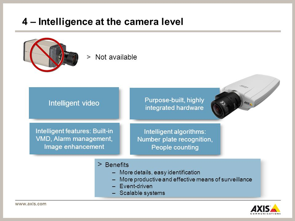 www.axis.com 4 – Intelligence at the camera level >Not available Intelligent video Purpose-built, highly integrated hardware Intelligent features: Built-in VMD, Alarm management, Image enhancement Intelligent algorithms: Number plate recognition, People counting > Benefits –More details, easy identification –More productive and effective means of surveillance –Event-driven –Scalable systems