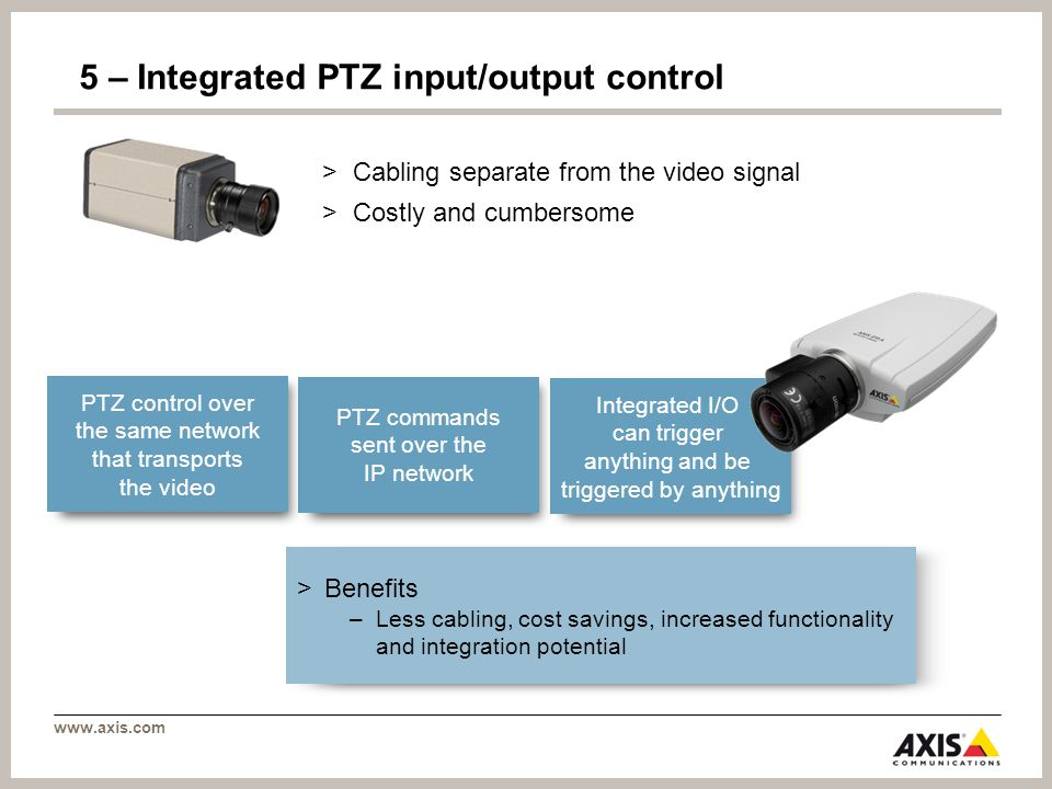 www.axis.com 5 – Integrated PTZ input/output control >Cabling separate from the video signal >Costly and cumbersome > Benefits –Less cabling, cost savings, increased functionality and integration potential Integrated I/O can trigger anything and be triggered by anything PTZ commands sent over the IP network PTZ control over the same network that transports the video