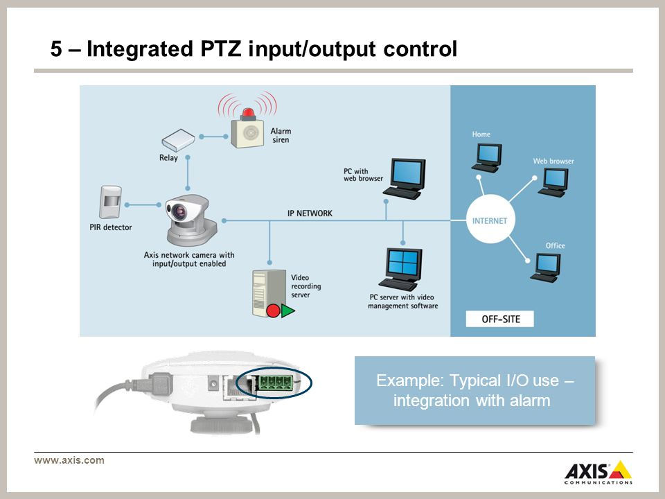 www.axis.com 5 – Integrated PTZ input/output control Example: Typical I/O use – integration with alarm