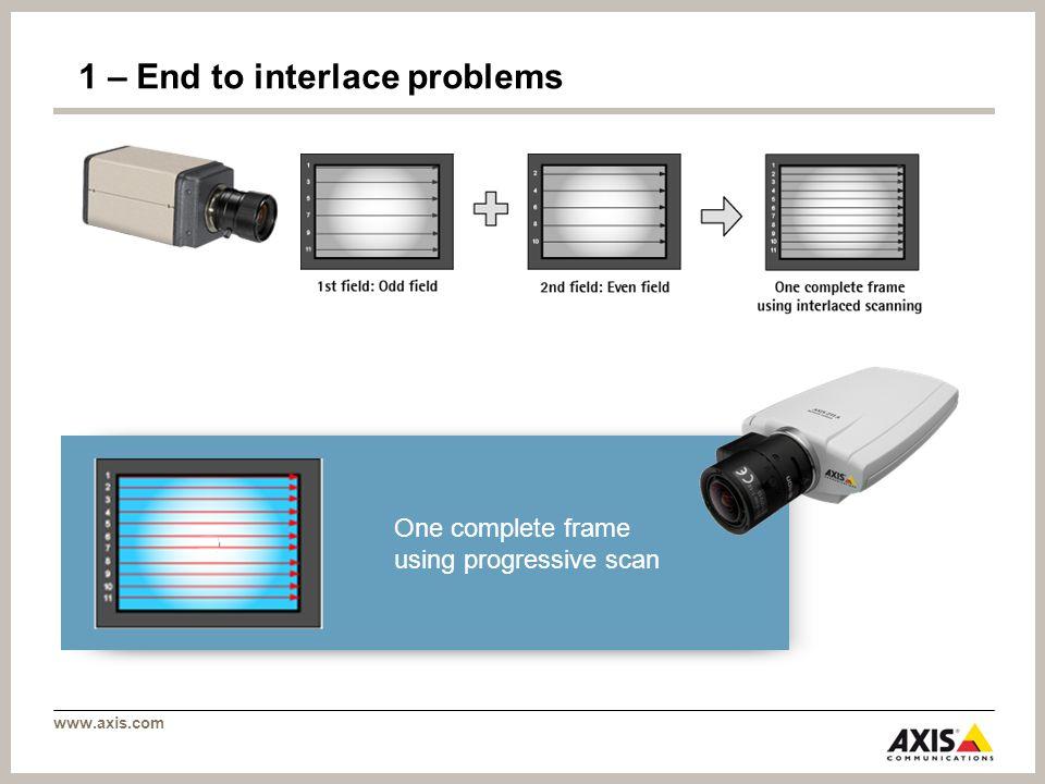 www.axis.com 1 – End to interlace problems En komplett bildruta med progressiv scan One complete frame using progressive scan