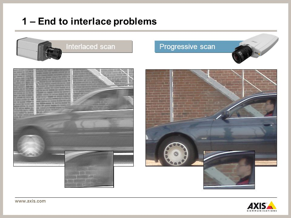 www.axis.com 1 – End to interlace problems Interlaced scan Progressive scan