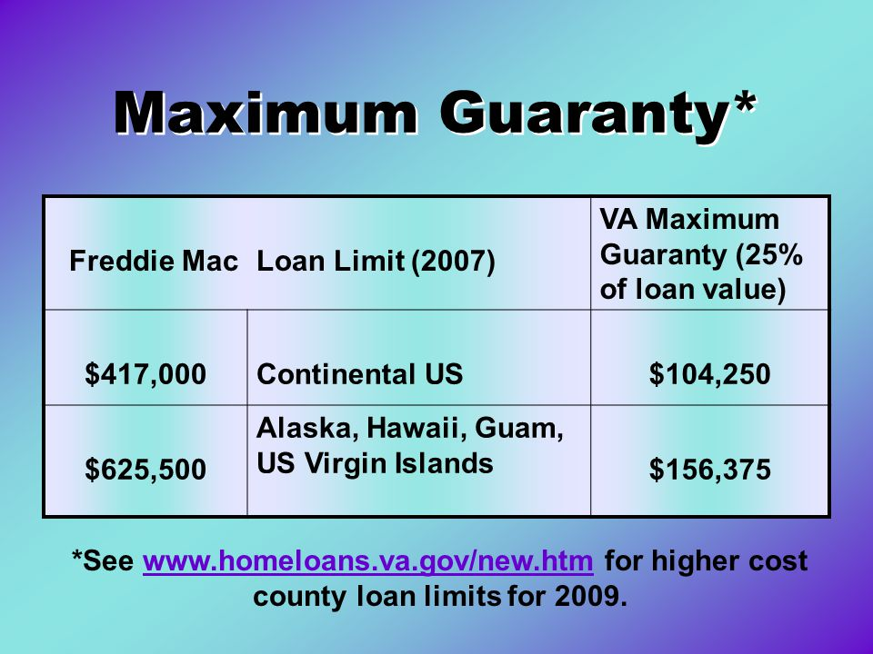 Effective December 10, 2004, VAs maximum guaranty for certain loans in excess of $144,000 is 25% of the Freddie Mac conforming loan limit.