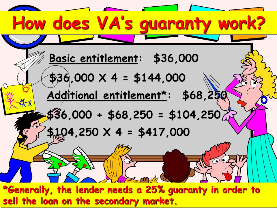 Maximum Guaranty* Freddie MacLoan Limit (2007) VA Maximum Guaranty (25% of loan value) $417,000Continental US$104,250 $625,500 Alaska, Hawaii, Guam, US Virgin Islands $156,375 *See www.homeloans.va.gov/new.htm for higher cost county loan limits for 2009.www.homeloans.va.gov/new.htm