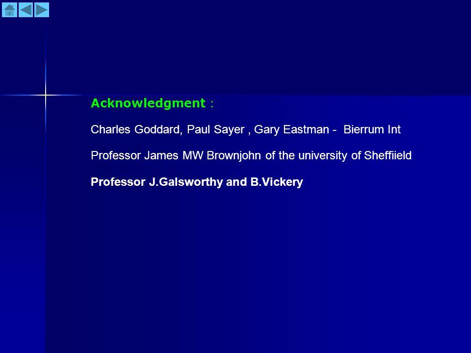 Acknowledgment : Charles Goddard, Paul Sayer, Gary Eastman - Bierrum Int Professor James MW Brownjohn of the university of Sheffiield Professor J.Gals