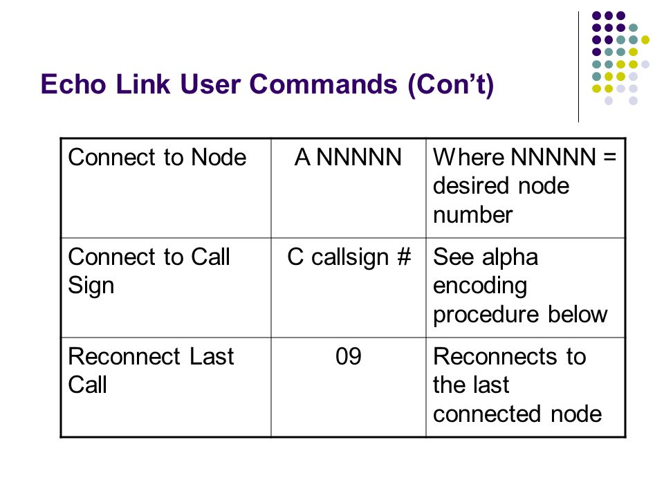 Echo Link User Commands (Cont) Connect to NodeA NNNNNWhere NNNNN = desired node number Connect to Call Sign C callsign #See alpha encoding procedure b