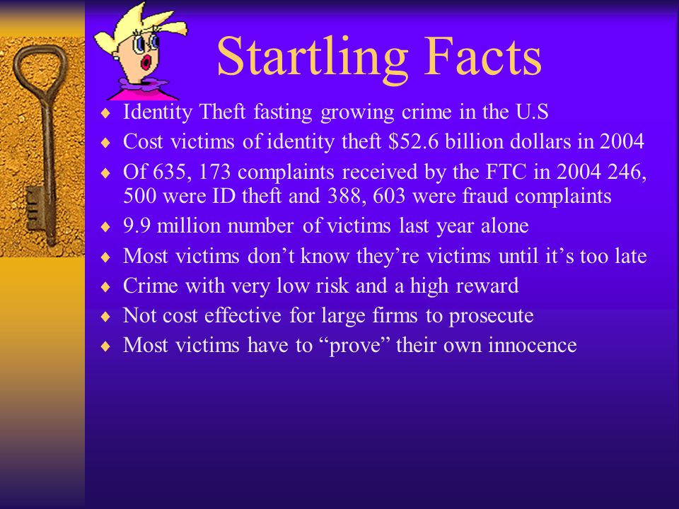 Startling Facts Identity Theft fasting growing crime in the U.S Cost victims of identity theft $52.6 billion dollars in 2004 Of 635, 173 complaints re