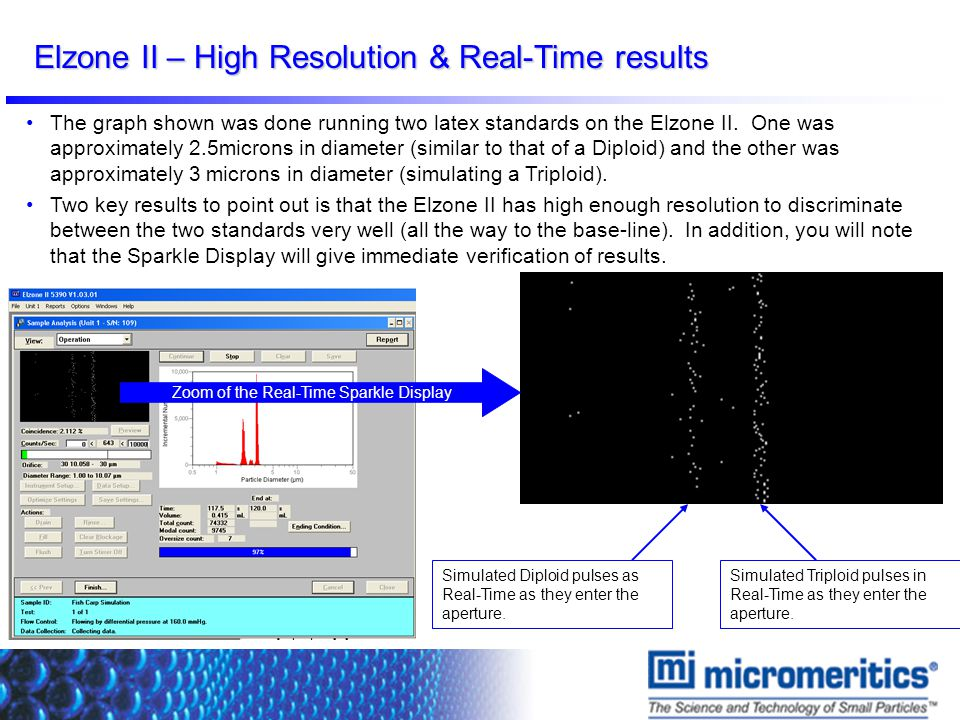 Elzone II – High Resolution & Real-Time results The graph shown was done running two latex standards on the Elzone II.