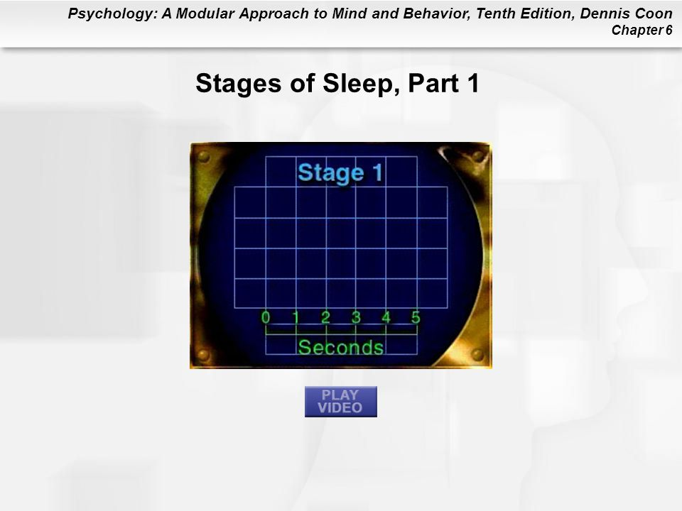 Psychology: A Modular Approach to Mind and Behavior, Tenth Edition, Dennis Coon Chapter 6 Stages of Sleep, Part 1