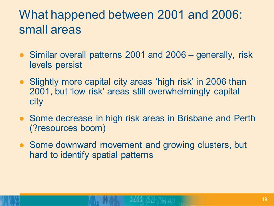 19 What happened between 2001 and 2006: small areas Similar overall patterns 2001 and 2006 – generally, risk levels persist Slightly more capital city