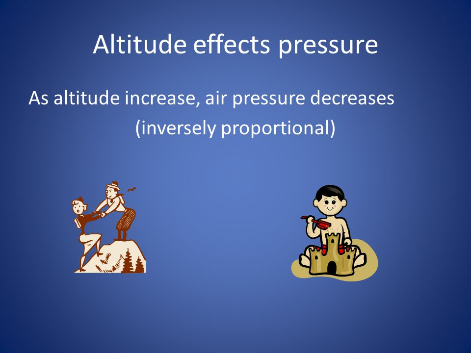 Depth effects pressure As depth increases, water pressure increases (directly proportional)