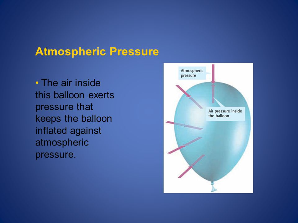 Atmospheric Pressure The atmosphere is the thin layer of nitrogen, oxygen, and other gases that surrounds Earth. Atmospheric pressure is the pressure