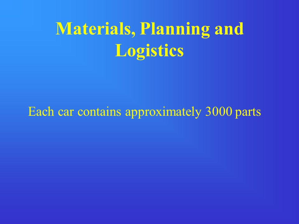Materials, Planning and Logistics Each car contains approximately 3000 parts