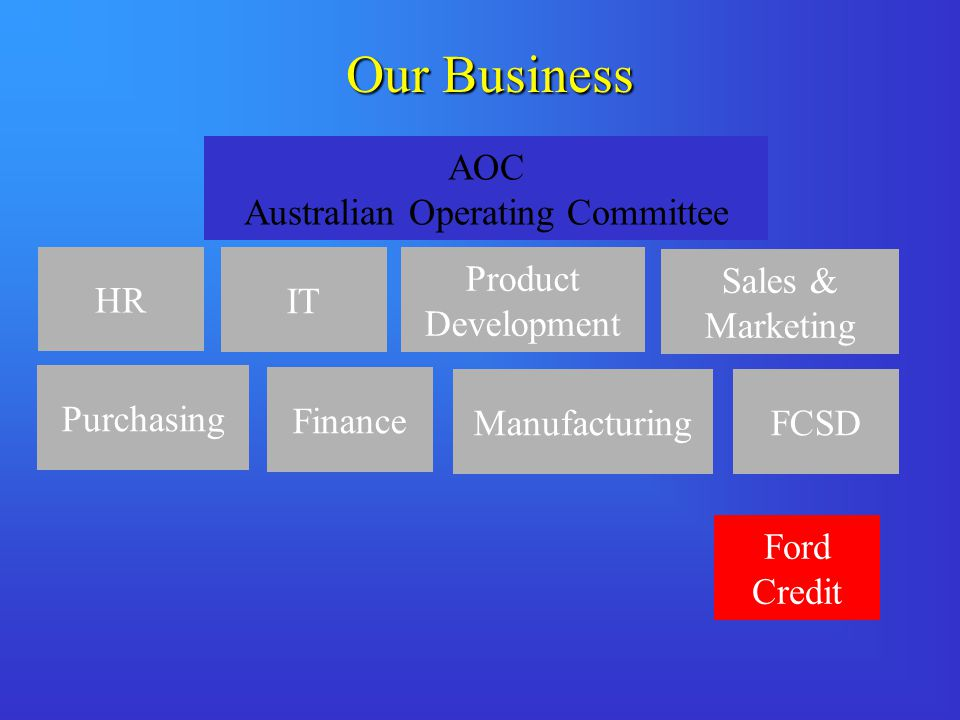 Our Business AOC Australian Operating Committee HR IT Purchasing Product Development Manufacturing Finance FCSD Sales & Marketing Ford Credit