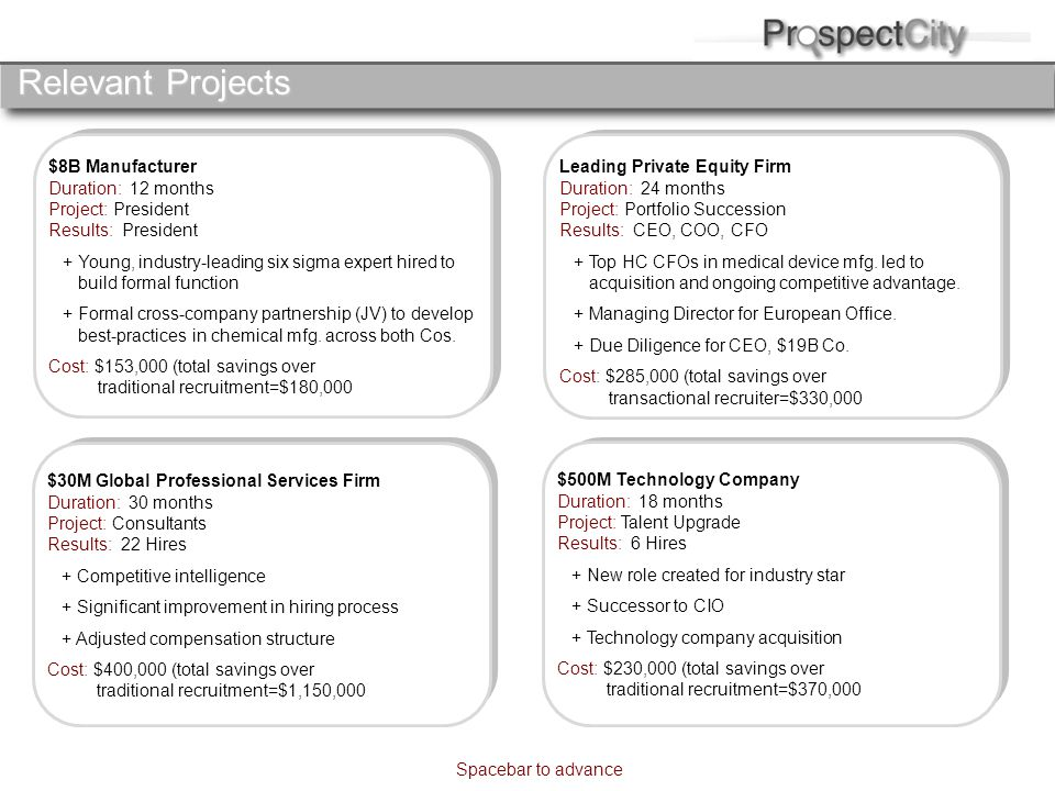 Relevant Projects $8B Manufacturer Duration: 12 months Project: President Results: President + Young, industry-leading six sigma expert hired to build formal function + Formal cross-company partnership (JV) to develop best-practices in chemical mfg.