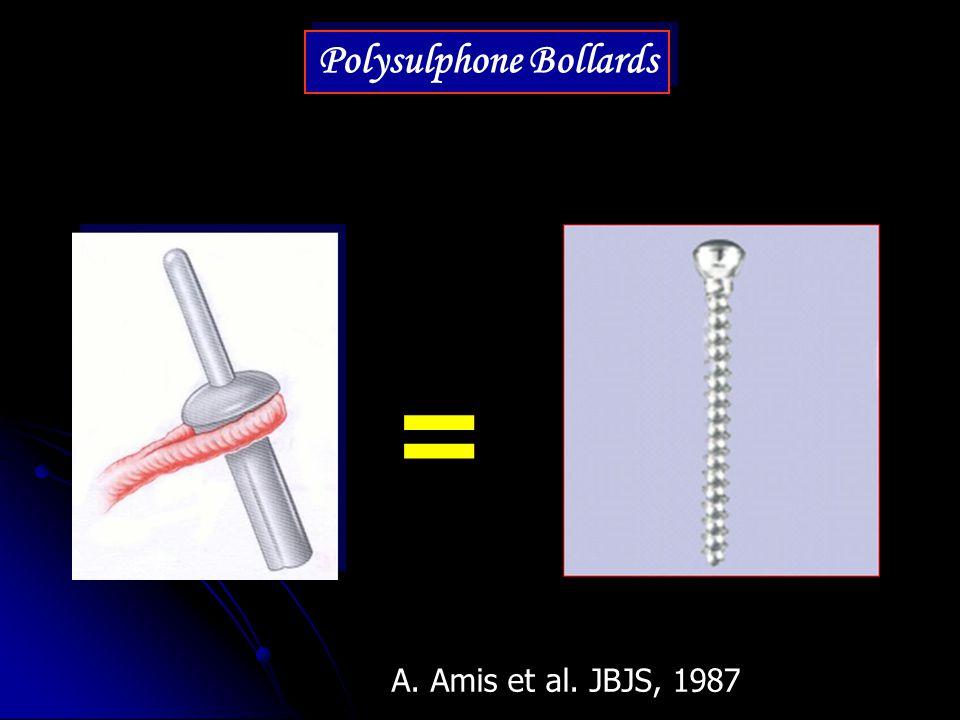 = A. Amis et al. JBJS, 1987