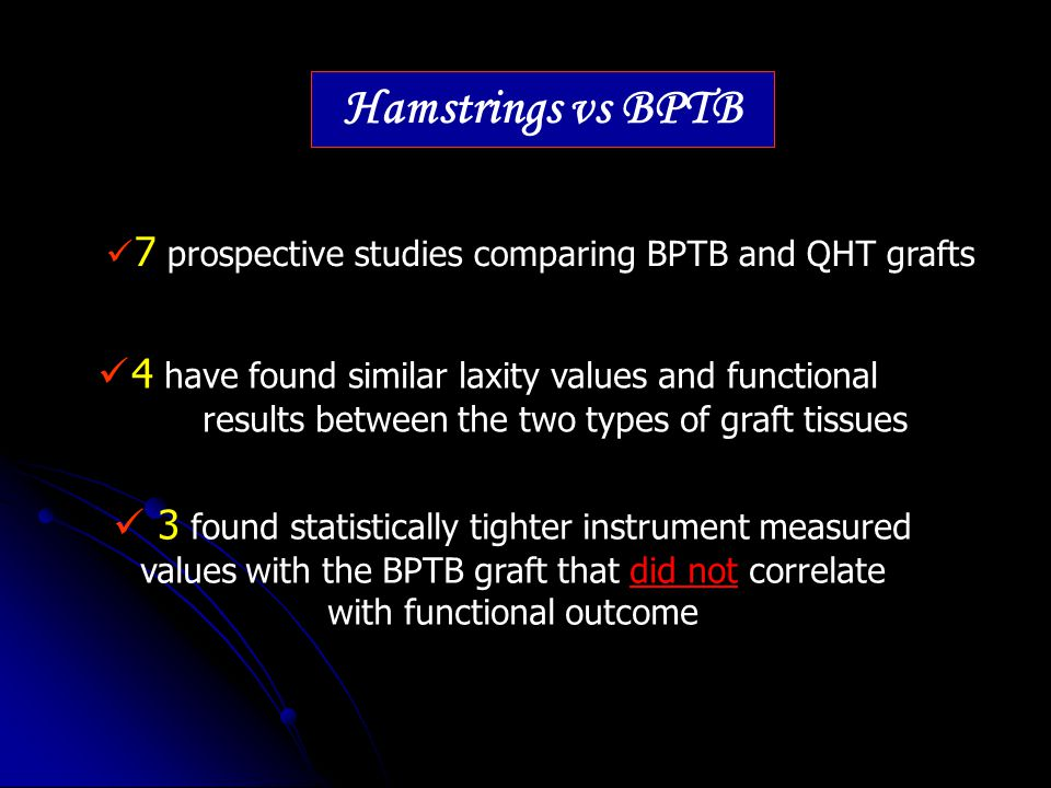 7 prospective studies comparing BPTB and QHT grafts Hamstrings vs BPTB 4 have found similar laxity values and functional results between the two types