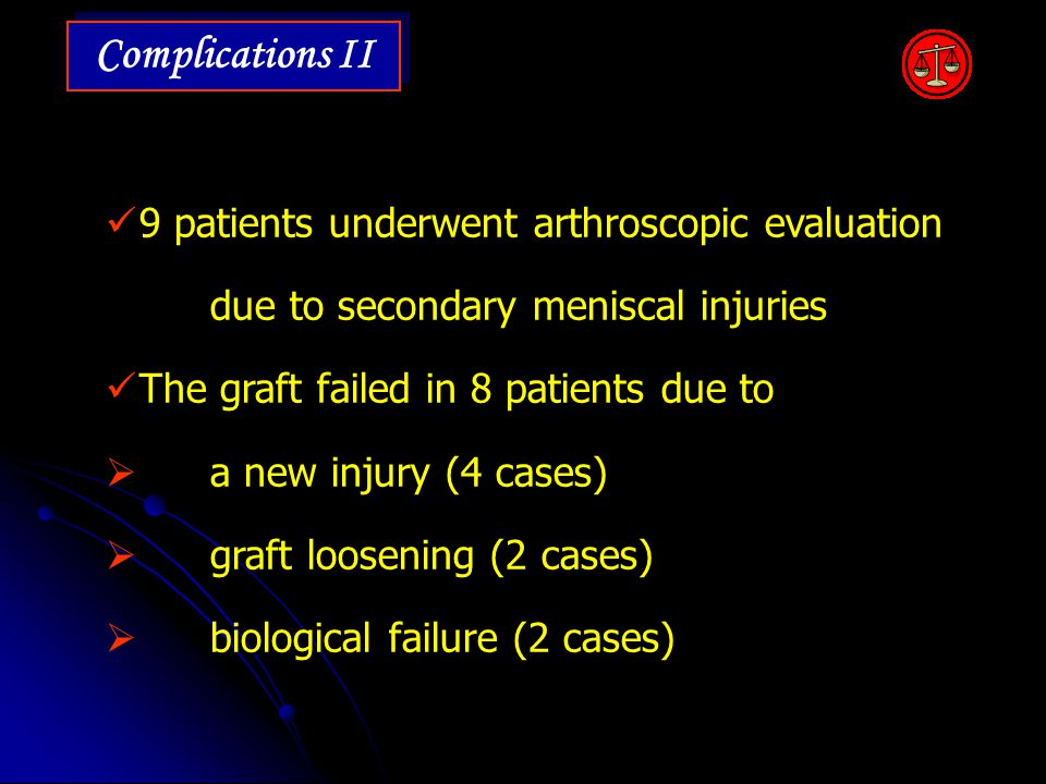 9 patients underwent arthroscopic evaluation due to secondary meniscal injuries The graft failed in 8 patients due to a new injury (4 cases) graft loo