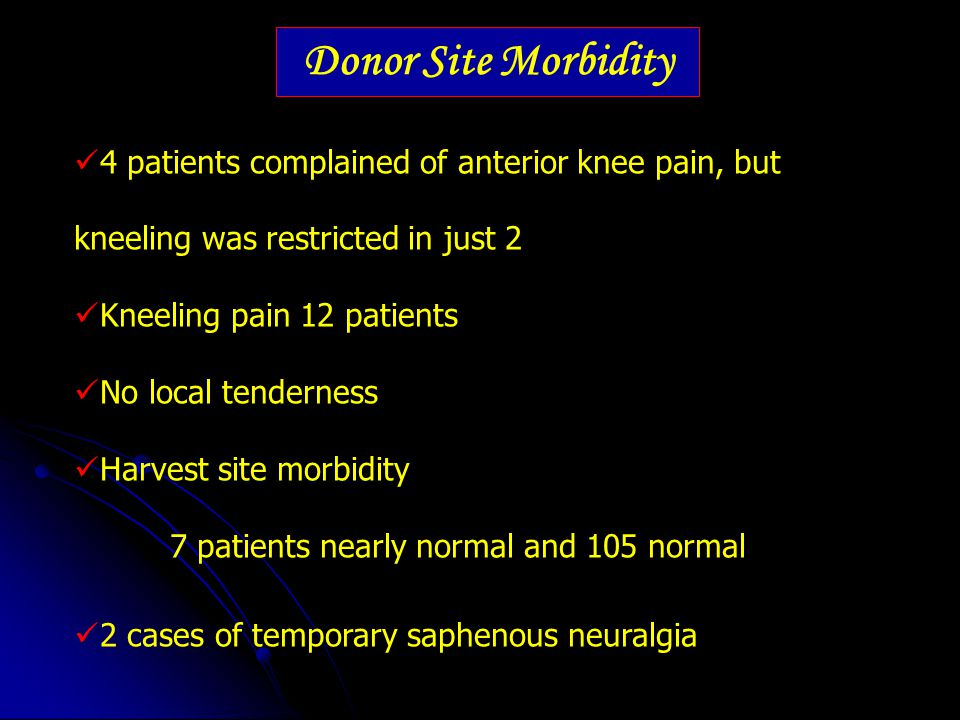 Donor Site Morbidity 4 patients complained of anterior knee pain, but kneeling was restricted in just 2 Kneeling pain 12 patients No local tenderness