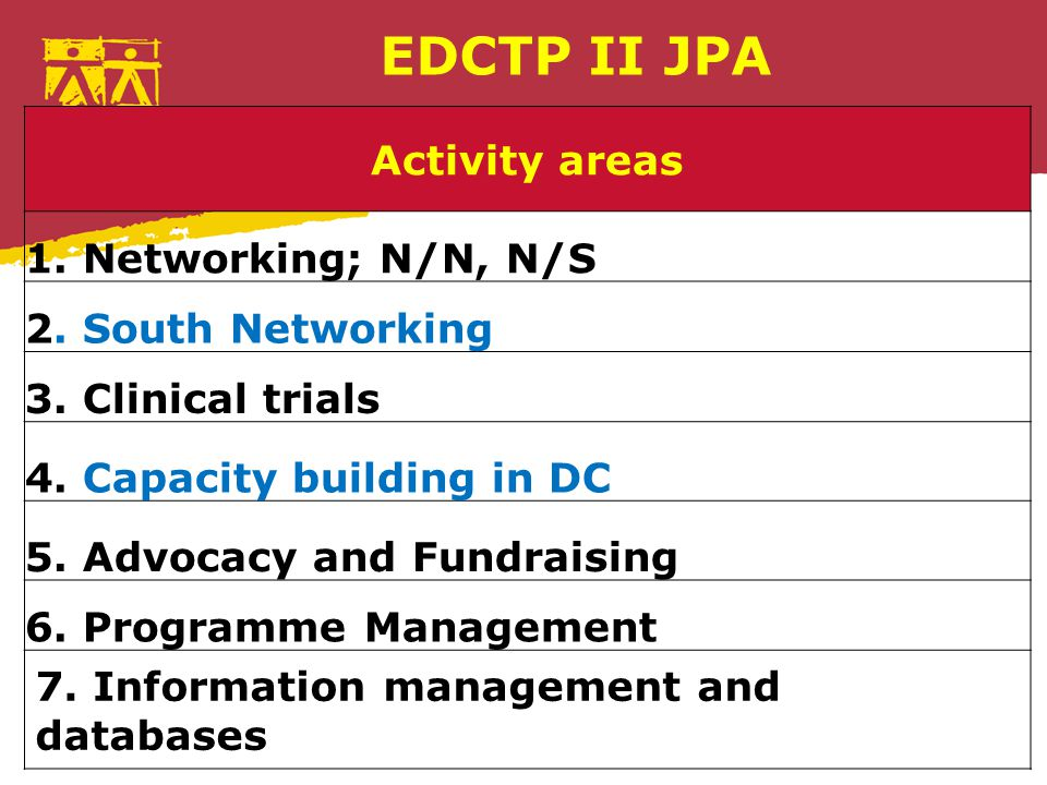 EDCTP II JPA Activity areas 1. Networking; N/N, N/S 2. South Networking 3. Clinical trials 4. Capacity building in DC 5. Advocacy and Fundraising 6. P