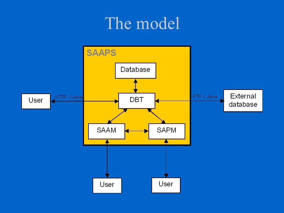 SAAPS Data Sources