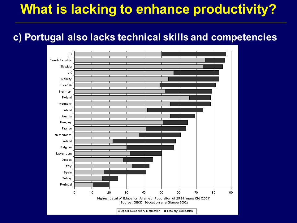 4.2Evidence Supporting persistent structural weaknesses … and to middle-low and low technology sectors… … and to middle-low and low technology sectors…