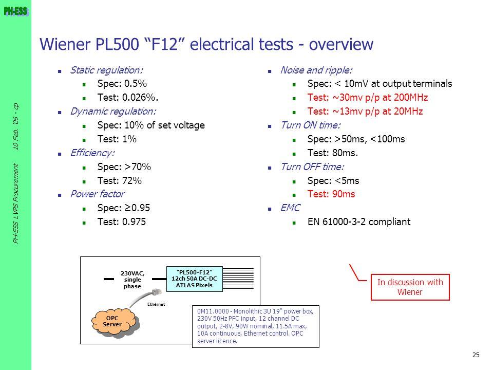 25 10 Feb. '06 - cp PH-ESS LVPS Procurement Wiener PL500 F12 electrical tests - overview Static regulation: Spec: 0.5% Test: 0.026%. Dynamic regulatio