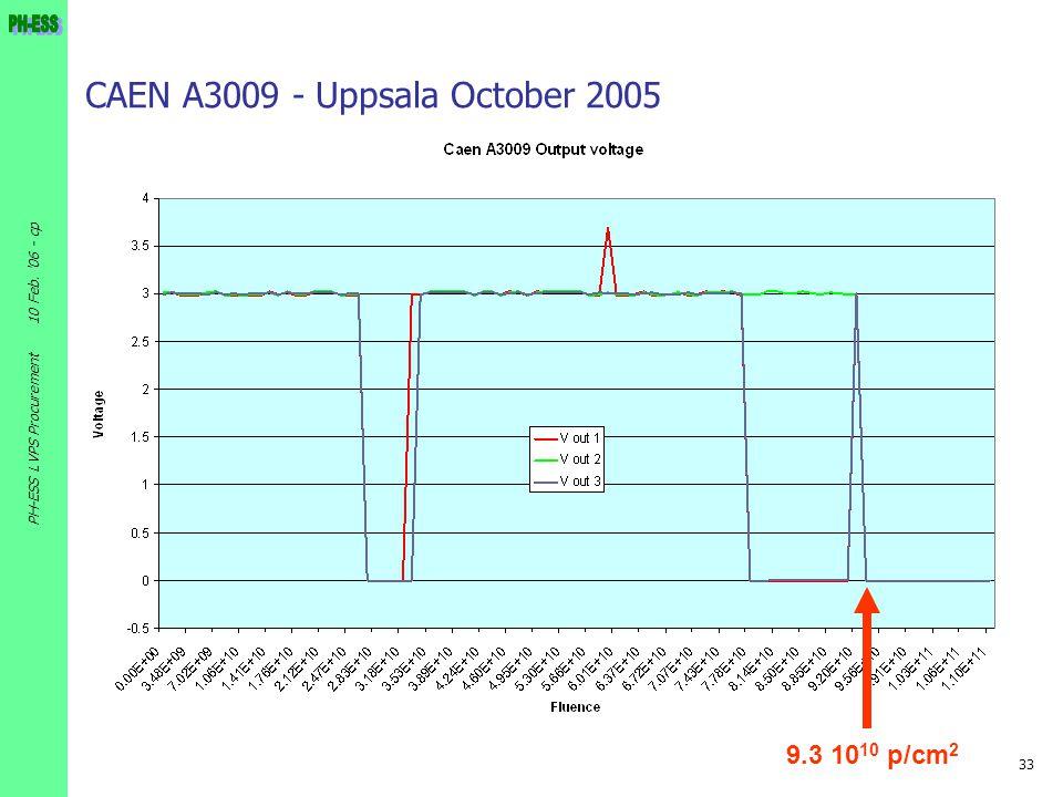 33 10 Feb. '06 - cp PH-ESS LVPS Procurement 9.3 10 10 p/cm 2 CAEN A3009 - Uppsala October 2005
