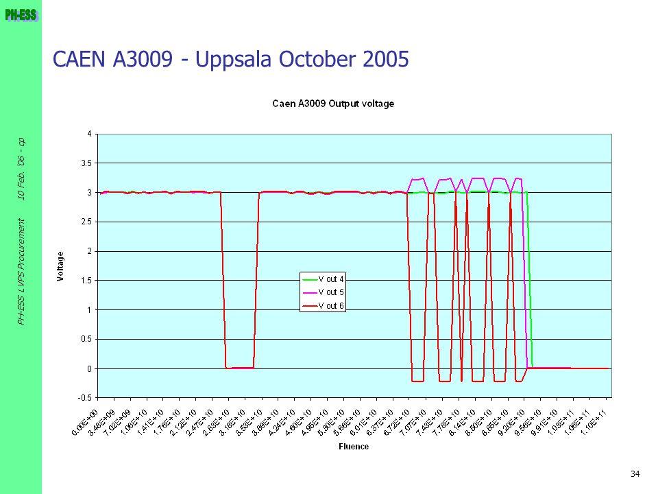 34 10 Feb. '06 - cp PH-ESS LVPS Procurement CAEN A3009 - Uppsala October 2005