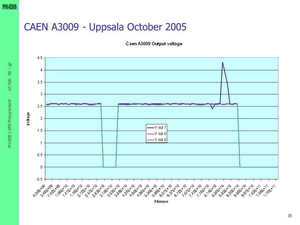35 10 Feb. '06 - cp PH-ESS LVPS Procurement CAEN A3009 - Uppsala October 2005