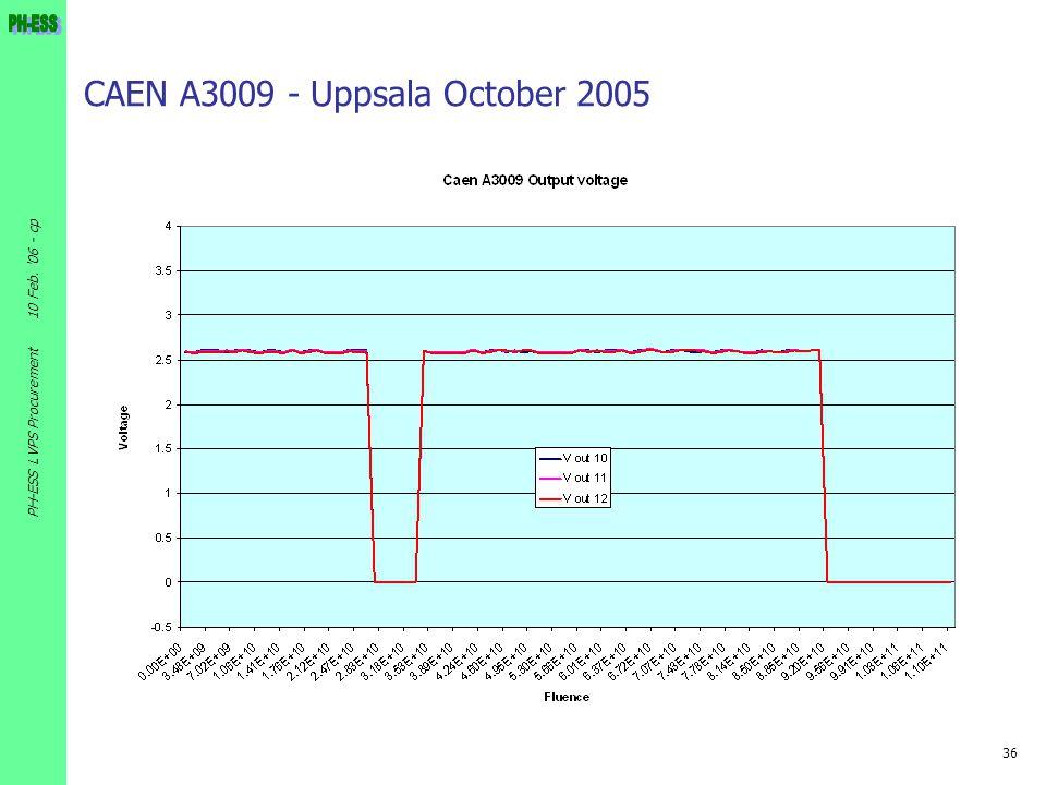 36 10 Feb. '06 - cp PH-ESS LVPS Procurement CAEN A3009 - Uppsala October 2005