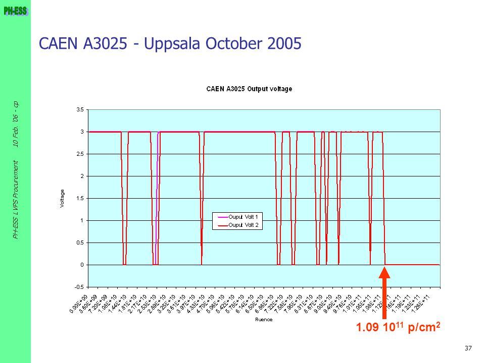 37 10 Feb. '06 - cp PH-ESS LVPS Procurement 1.09 10 11 p/cm 2 CAEN A3025 - Uppsala October 2005