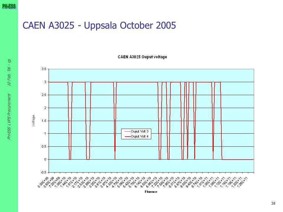 38 10 Feb. '06 - cp PH-ESS LVPS Procurement CAEN A3025 - Uppsala October 2005