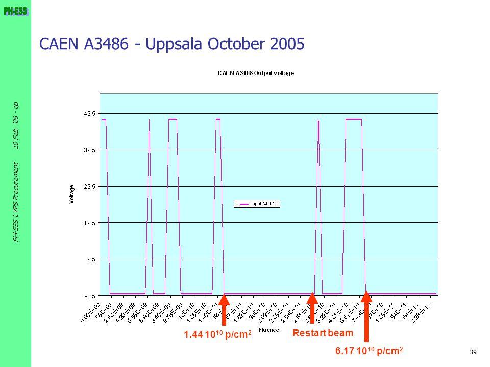 39 10 Feb. '06 - cp PH-ESS LVPS Procurement CAEN A3486 - Uppsala October 2005 1.44 10 10 p/cm 2 Restart beam 6.17 10 10 p/cm 2