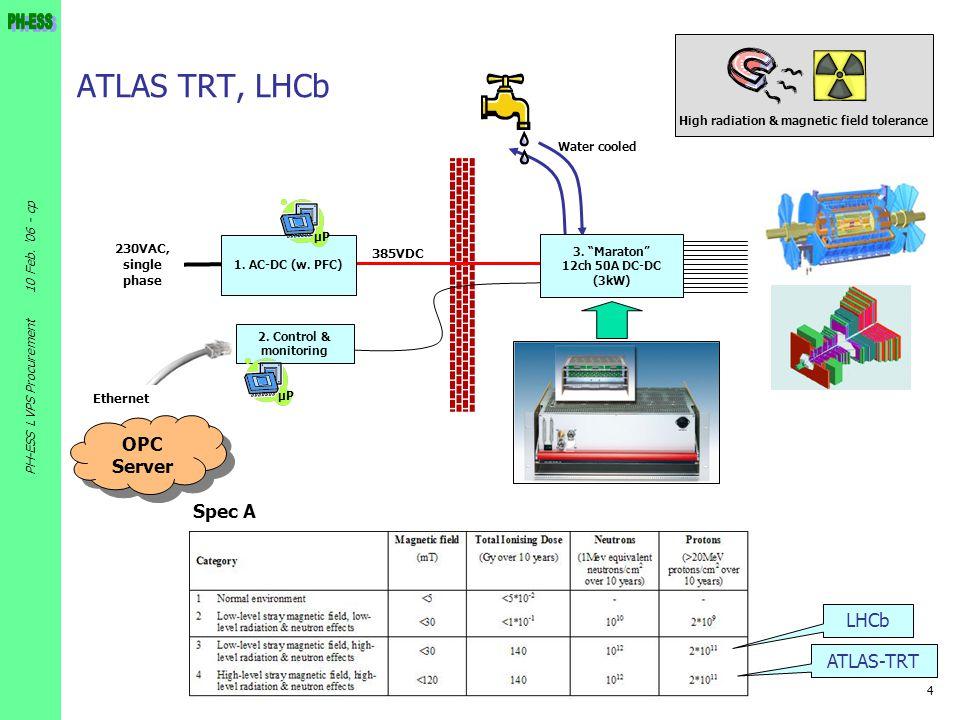 4 10 Feb. '06 - cp PH-ESS LVPS Procurement ATLAS TRT, LHCb OPC Server Water cooled Spec A LHCb ATLAS-TRT 2. Control & monitoring 385VDC 230VAC, single