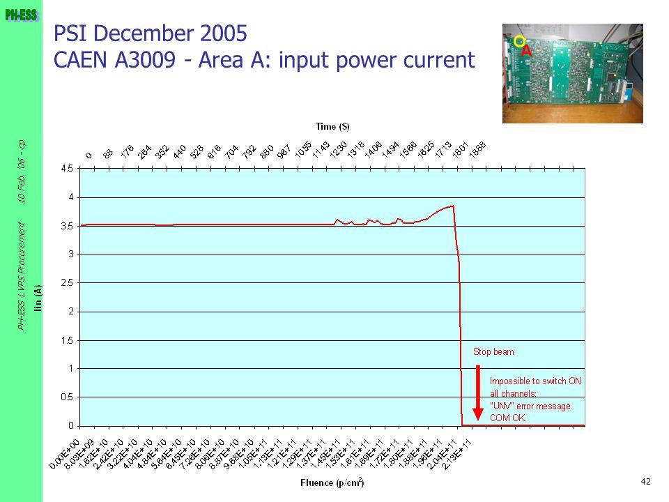 42 10 Feb. '06 - cp PH-ESS LVPS Procurement PSI December 2005 CAEN A3009 - Area A: input power current A