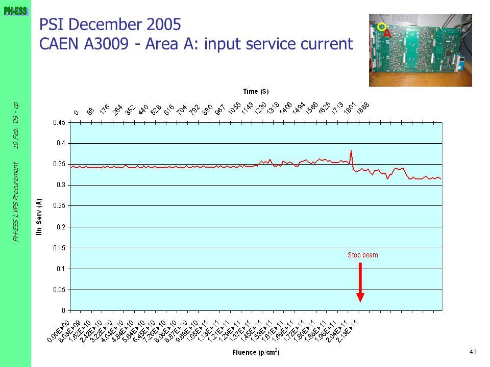 43 10 Feb. '06 - cp PH-ESS LVPS Procurement PSI December 2005 CAEN A3009 - Area A: input service current A
