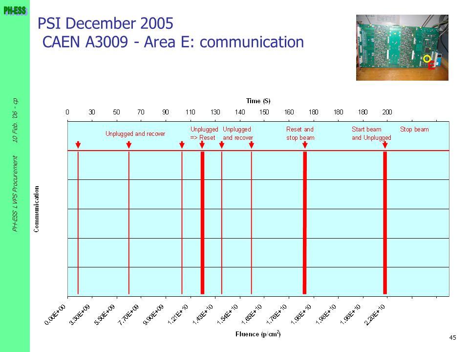 45 10 Feb. '06 - cp PH-ESS LVPS Procurement PSI December 2005 CAEN A3009 - Area E: communication E