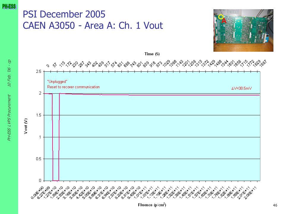46 10 Feb. '06 - cp PH-ESS LVPS Procurement PSI December 2005 CAEN A3050 - Area A: Ch. 1 Vout A