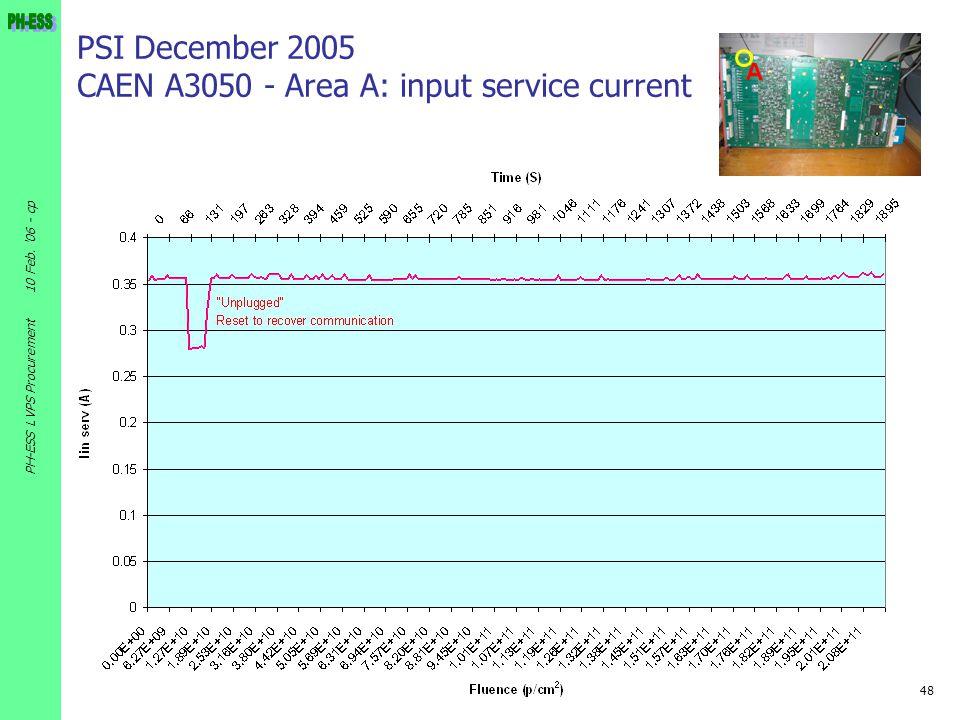 48 10 Feb. '06 - cp PH-ESS LVPS Procurement PSI December 2005 CAEN A3050 - Area A: input service current A