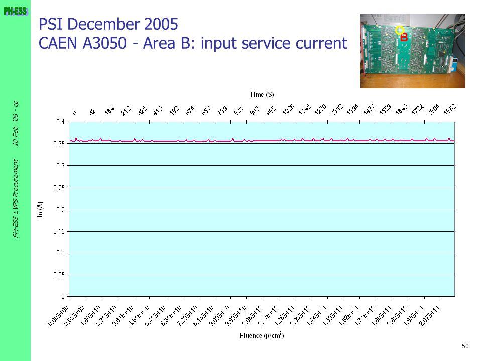 50 10 Feb. '06 - cp PH-ESS LVPS Procurement PSI December 2005 CAEN A3050 - Area B: input service current B